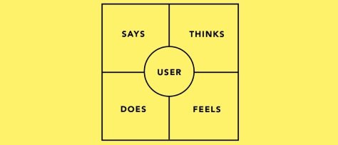 empathy_mapping